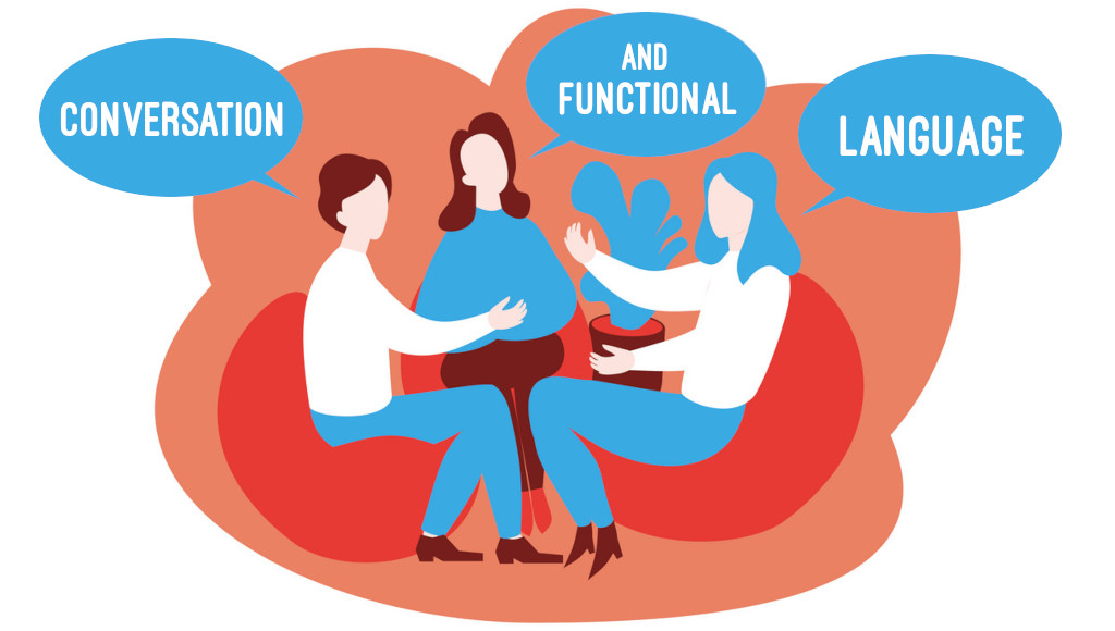Conversation and Functional Language ESL Activities, Worksheets and Games
